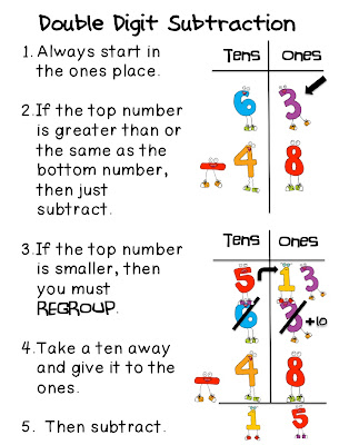 Number Names Worksheets add and subtract with regrouping : Double Digit Regrouping - Surfin' Through Second