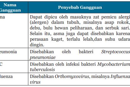 Kunci Jawaban IPA Kelas 8 Halaman 76 - 78 Uji Kompetensi 8