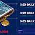 [SCAM][BitLeader][24/09/2016] HYIP - PAY - Lãi 0.125% hằng giờ (3% hằng ngày) mãi mãi - Min Dep 0.01 BTC - Min Pay 0.0001 BTC - Thanh toán Instant - Hoàn vốn đầu tư