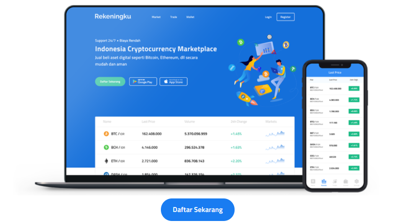 Cara Membuka Rekening Bitcoin, Membuat Rekening Bitcoin Mudah