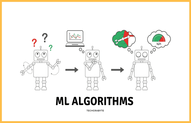 guide to ml algorithms