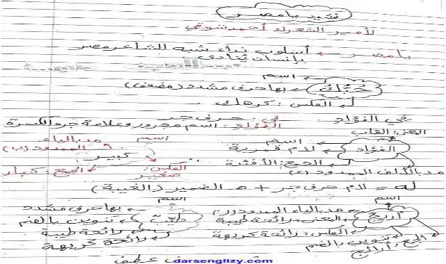 اجمل شرح لنشيد يا مصر لامير الشعراء احمد شوقي للصف الرابع الابتدائى الترم الاول 2022
