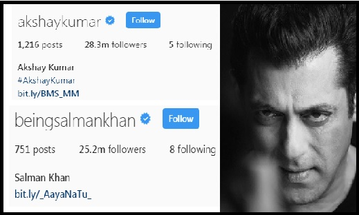 4 Celebrities With The Most Instagram Followers in 2019, उच्चत्तर फैन फोल्लोवेर्स