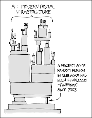 XKCD comic about software dependencies
