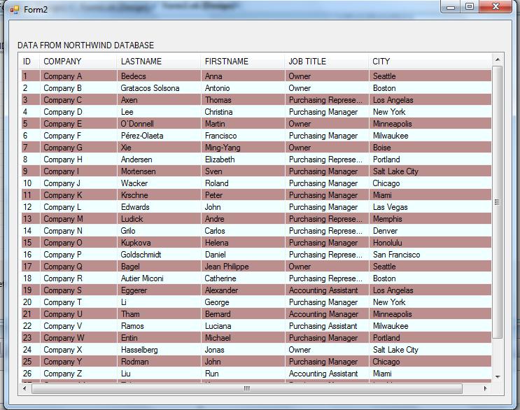 My digital Ideas: VB.NET: Listview control (Backcolor and ...