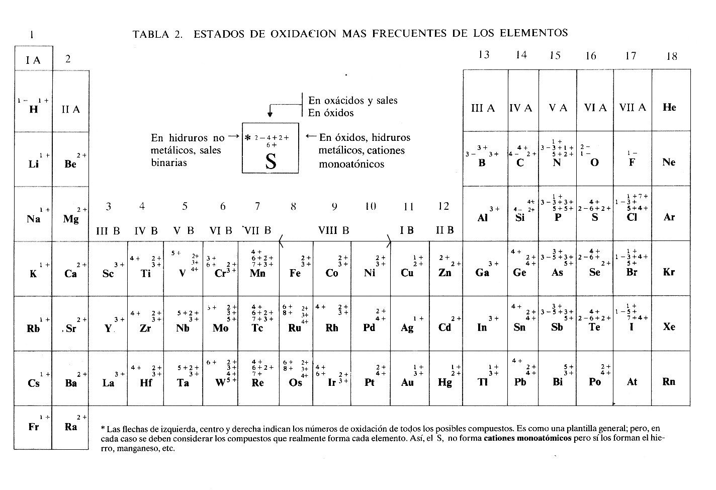 Aplicaciones de los elementos de la tabla periodica pdf images tabla periodica de los elementos pdf con valencias choice image tabla periodica de los elementos quimicos urtaz Choice Image