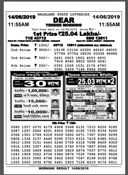 Dear Tender Morning Lottery Result