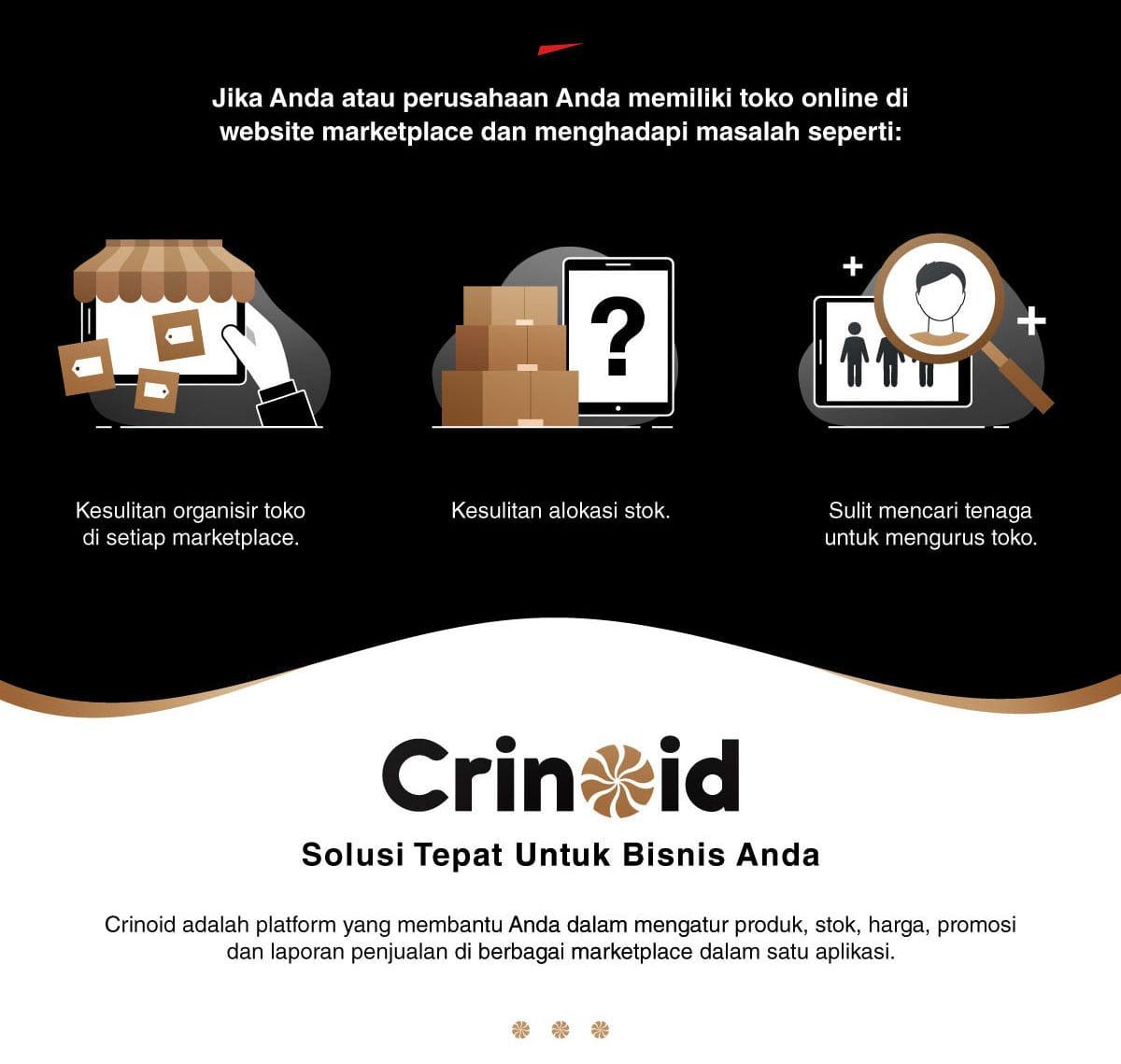 Potensi Keuntungan Bergabung di Crinoid Bhinneka