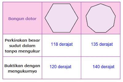 Kunci Jawaban Buku Kelas 4 SD Pembelajaran 1 Tema 1 Subtema 3