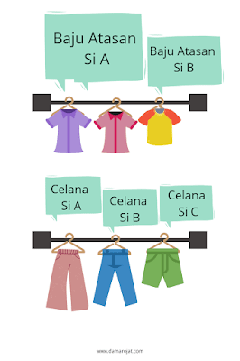 Tips-mencuci-baju