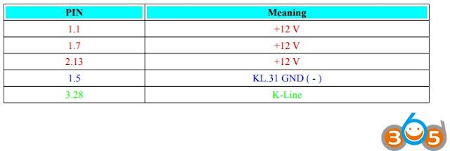 EDC15C5-cdi1-2