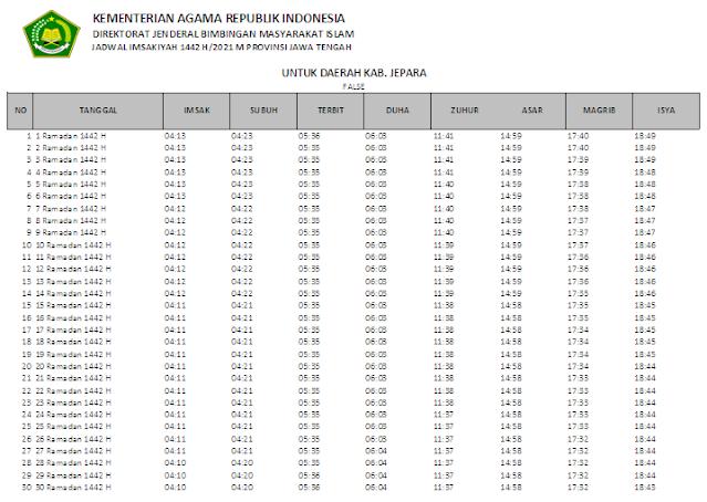 Jadwal Imsakiyah Ramadhan 1442 H Kabupaten Jepara, Provinsi Jawa Tengah