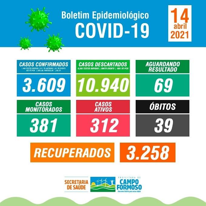 Último boletim epidemiológico divulgado  de  14/04 no município de Campo Formoso