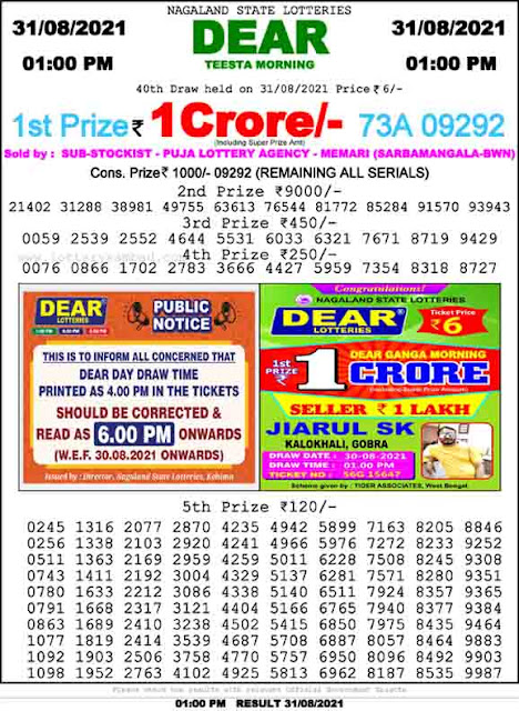 Nagaland State Lottery Result 31.8.2021 Today
