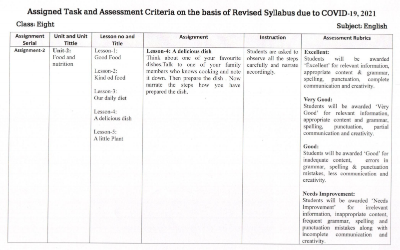 Class Eight English | 8th Week | Assignment 2021 Answer