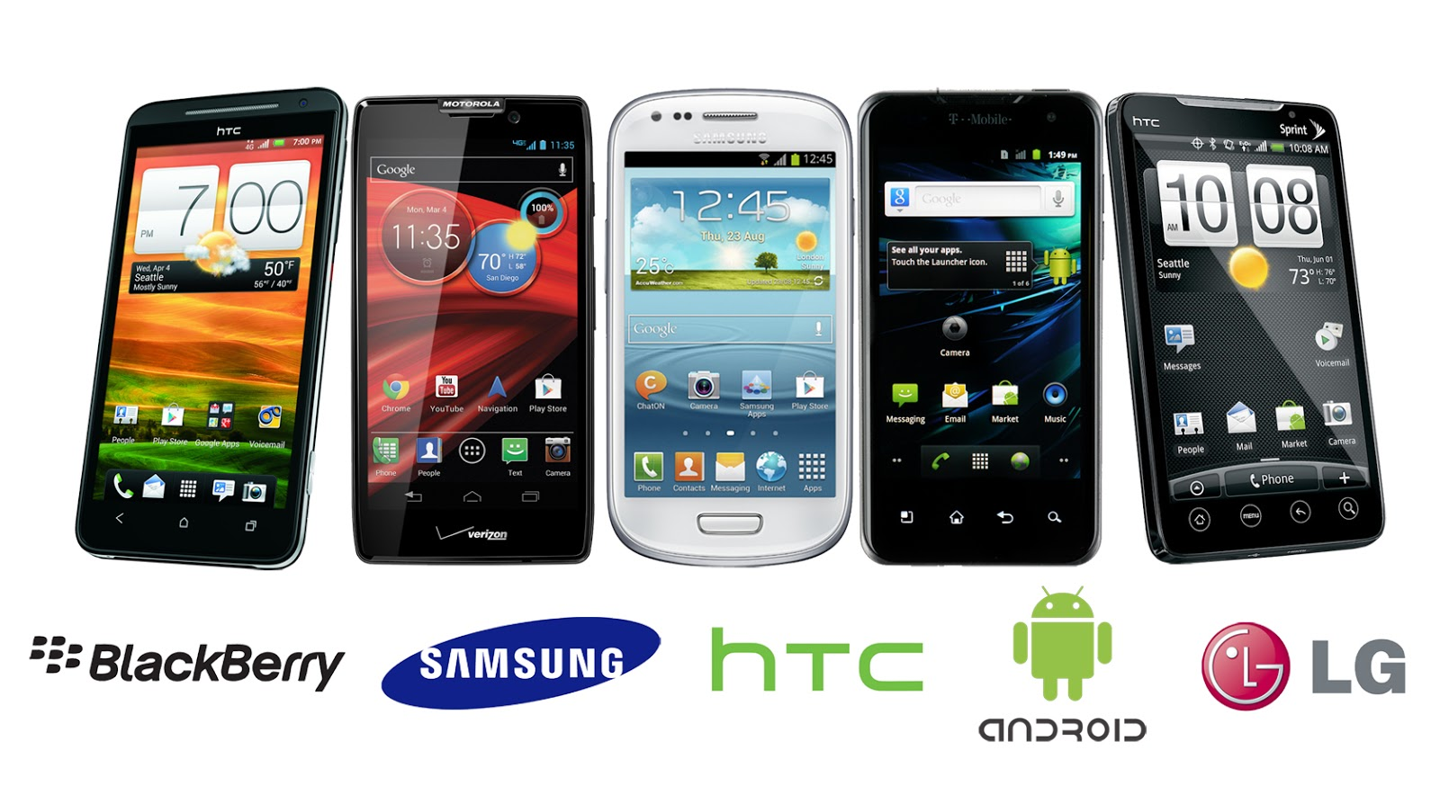 Android Phones - Good Cheap Android Phones Under 20,000