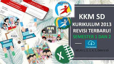 Download KKM Kurikulum 2013 SD/MI Kelas 1, 2, 3 ,4 ,5, 6 Semester 1 dan 2