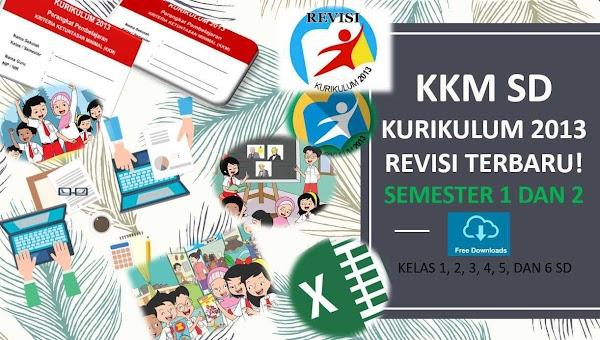 KKM K13 SD Revisi 2018 Lengkap Kelas 1 2 3 4 5 6