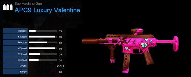 Detail Statistik APC9 Luxury Valentine