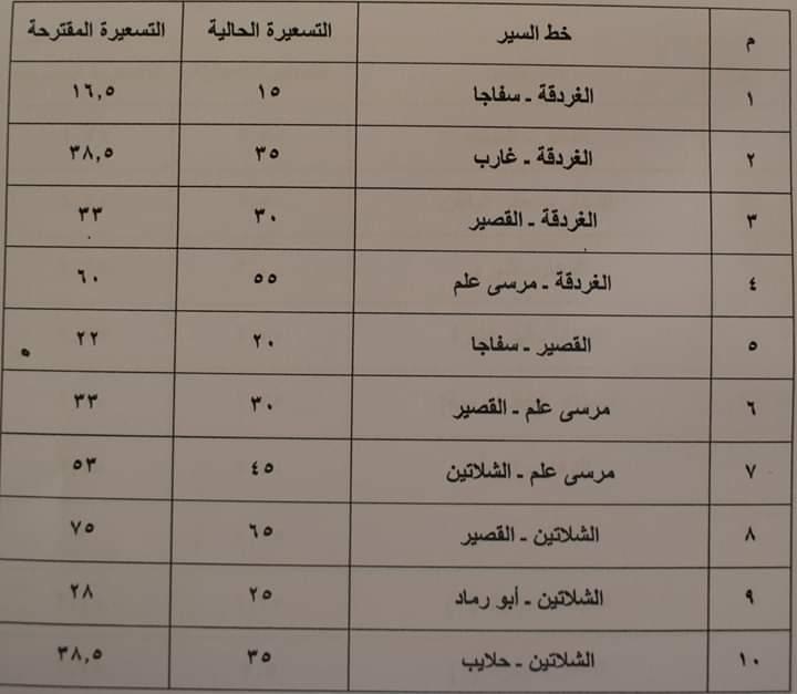 ننشر التعريفه الجديده للمواصلات داخل وبين المدن المصرية بعد زياده اسعار الوقود بجميع المحافظات FB_IMG_1562347663348