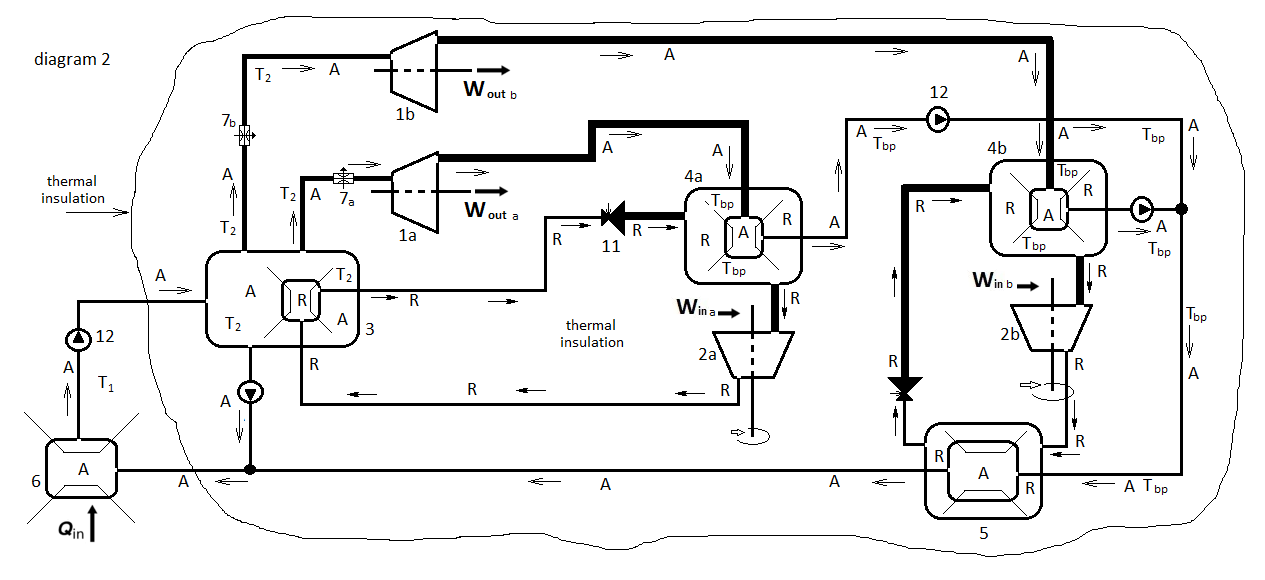combustion turbine diagram