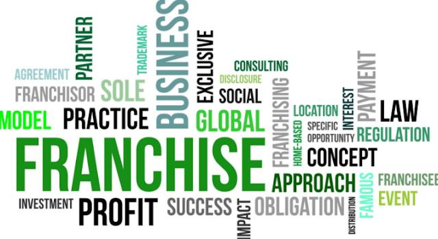 7 Strategi Digital Marketing Untuk Bisnis Waralaba