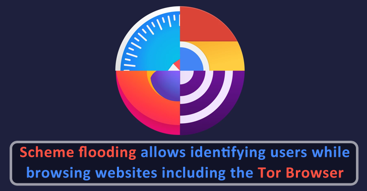 Scheme Flooding Let Hackers Identifying Users While Browsing Websites Including the Tor