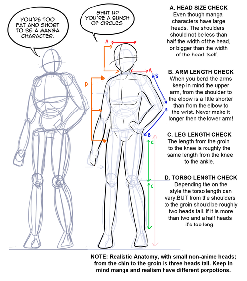 How to Draw Manga Bodies Featured Image