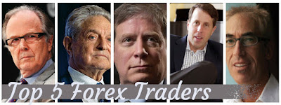 Top 5 Most Successful Forex Traders Ever