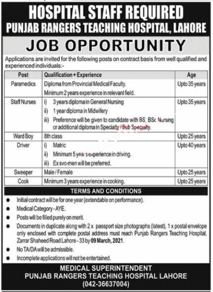 Latest Punjab Rangers Teaching Hospital Lahore Jobs 2021