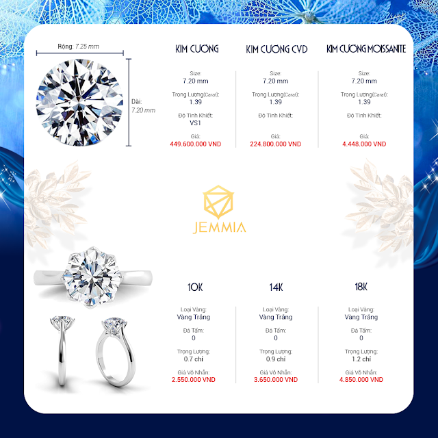 giá kim cương Moissanite 1 carat