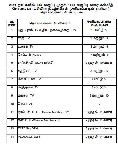 Bridge course Other Channels list