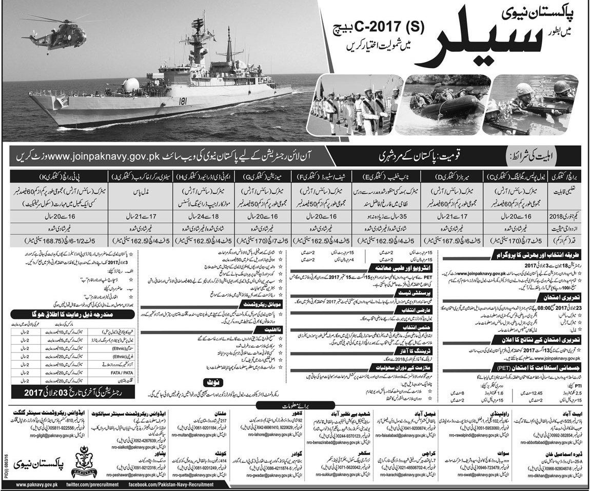 Pak Navy Sailor Jobs 2017 for Matric Science Arts Passed Students