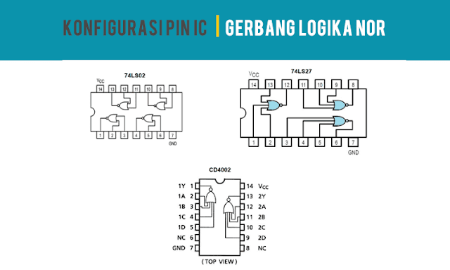 Konfigurasi PIN IC Gerbang Logika NOR