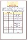 اعلان مسابقة تعيينات مصلحة الجمارك المصرية للمؤهلات العليا 1000 وظيفة حكومية بالمحافظات بتاريخ 25-7-2021