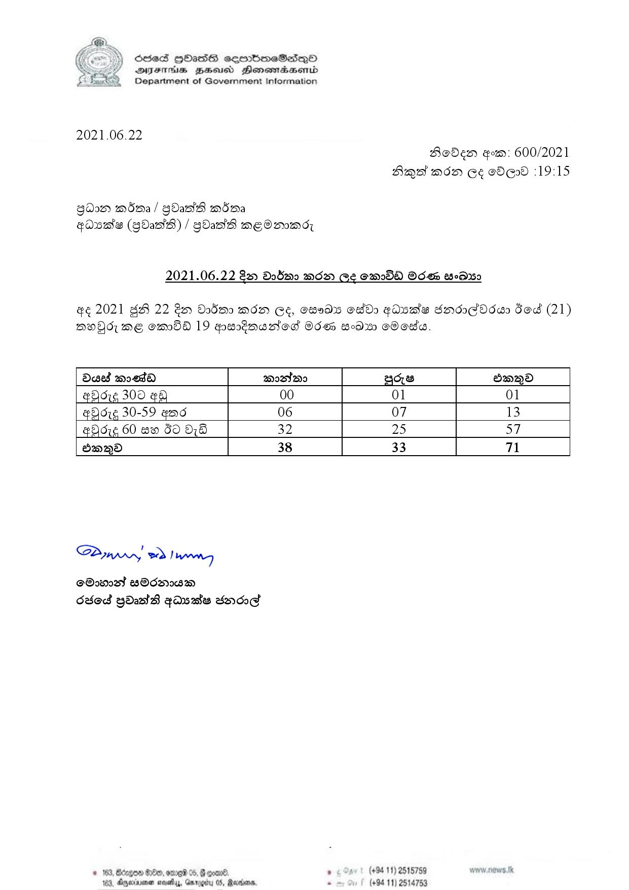 covid patients and deaths in Srilanka June 22