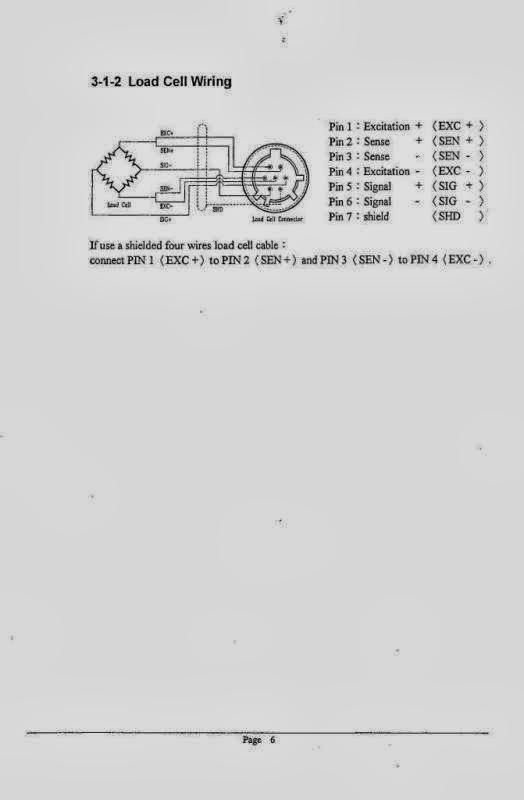 TIMBANGAN ELEKTRONIK / ELECTRONIC SCALE: BUKU MANUAL GSC