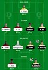 NEUFC VS HFC DREAM11 FOOTBALL PREDICTION - HERO ISL