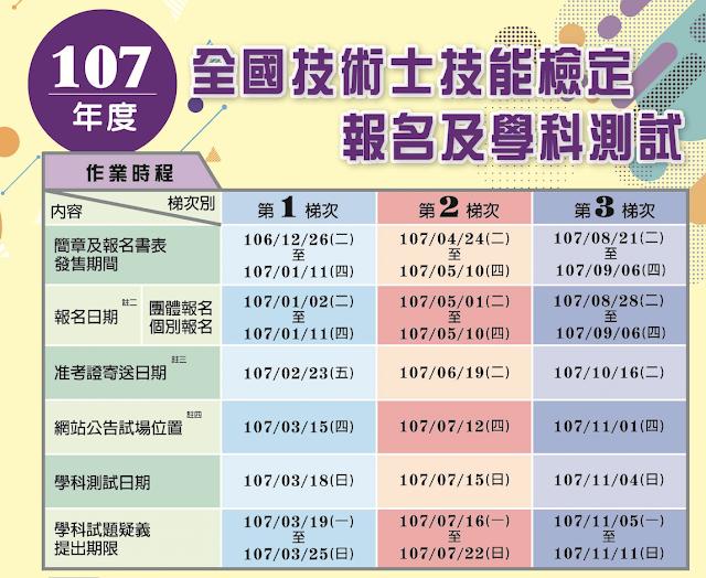 考試資訊行事曆