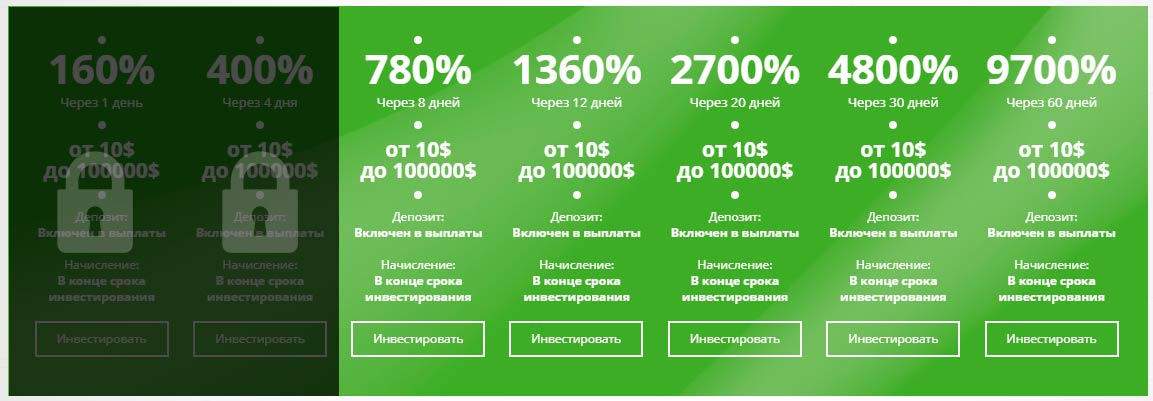Инвестиционные планы CryptoFound
