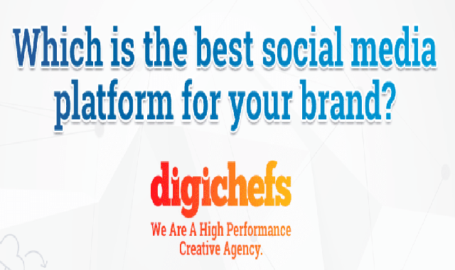 Which Social Media Platform Is Best For Your Brand? #infographic