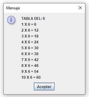 Generar tablas de multiplicar en Java