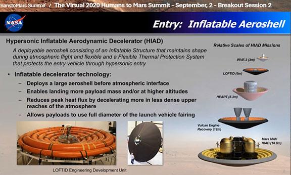 HIAD decelerators take advantage of thin Mars atmosphere  (Source: 2020 Humans to Mars Summit)