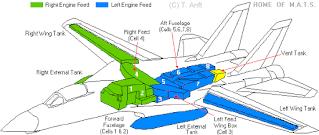 tempat bbm pesawat