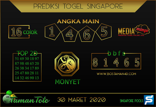 Prediksi Togel SINGAPORE TAMAN TOTO 30 MARET 2020