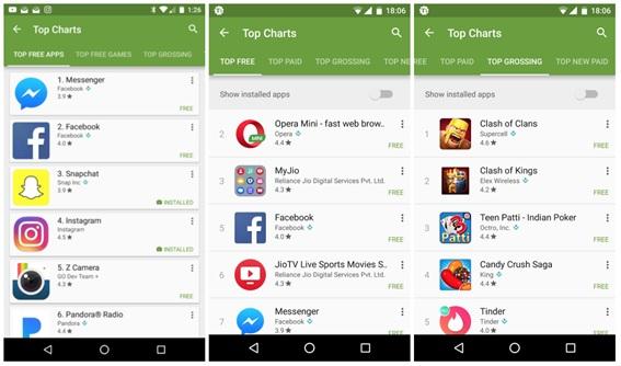 Update Terbaru Google Play, Lihat Aplikasi Populer Dengan Lebih Mudah!