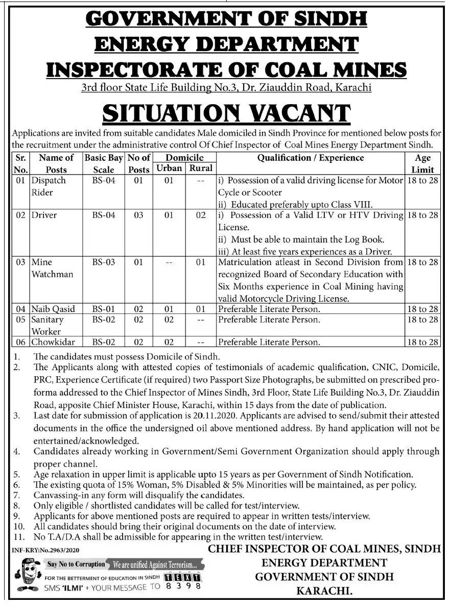 Inspectorate of Coal Mines Latest Jobs 2020 in Pakistan