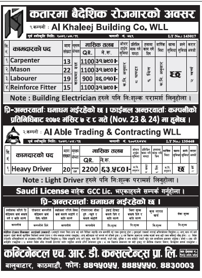 Jobs in Qatar for Nepali, Salary Rs 31,790
