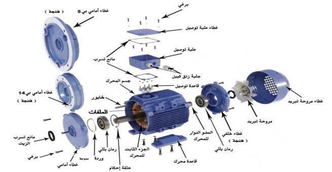 اجزاء المحرك الكهربائي