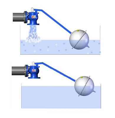 floating valve prinsip kerja